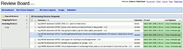 review-board-dashboard